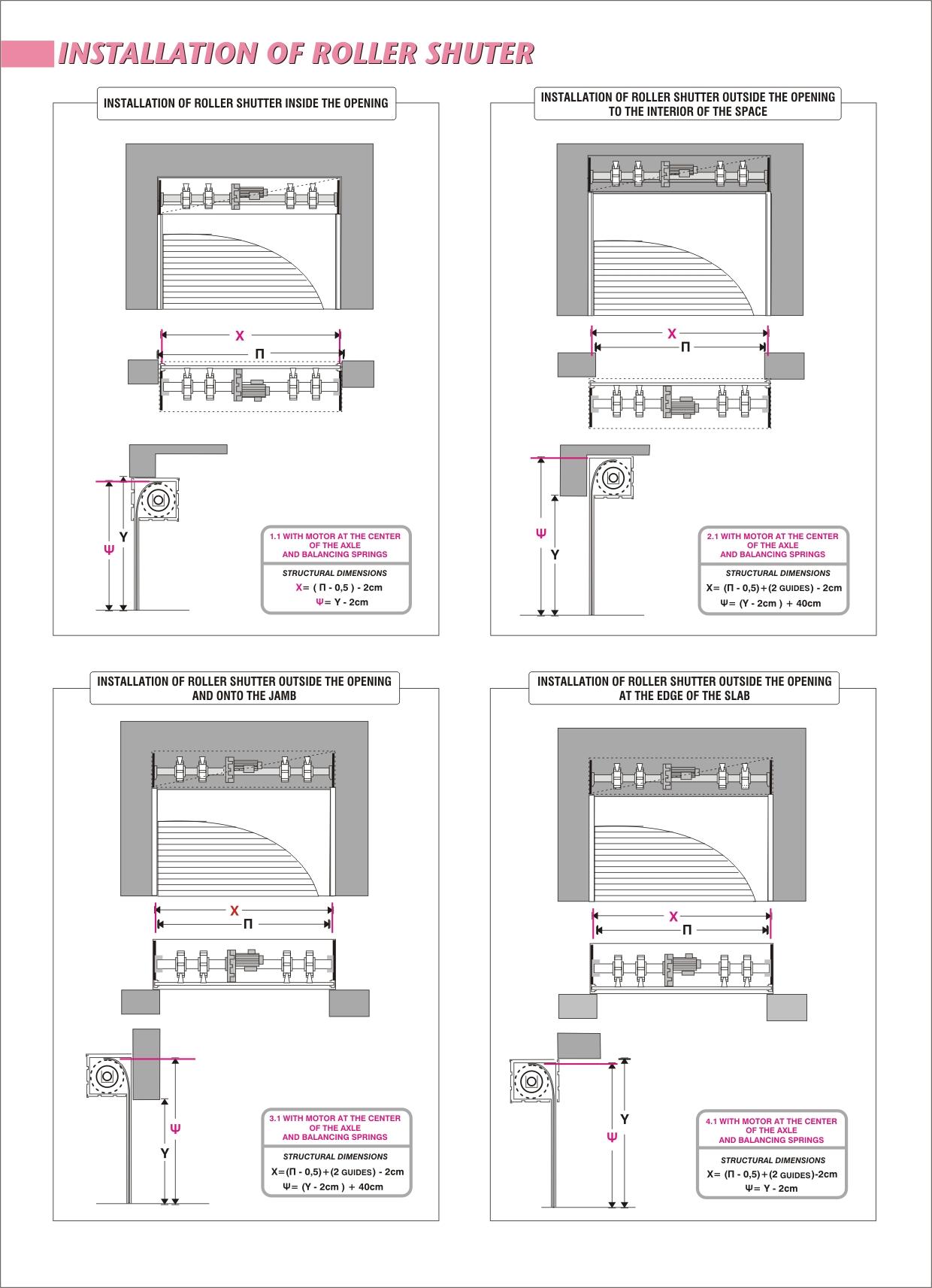 Roller shutter motor installation for Roller shutter motor installation